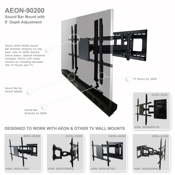 Perfect For Most Tv Wall Mounts