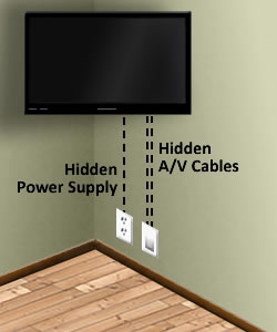 How To Corner Tv Mount